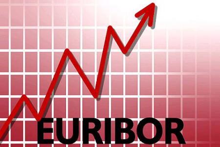 El Euribor cambia su dinámica en los últimos días