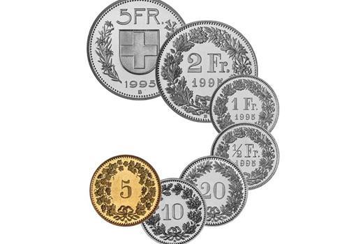 La convertibilidad de las divisas