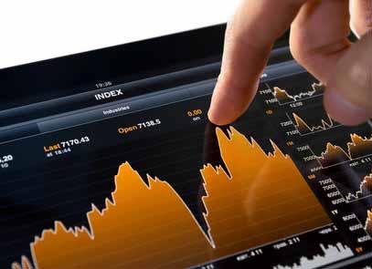 Chartismo o analisis gráfico