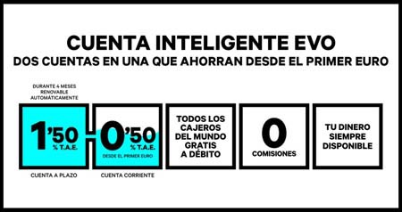 La Cuenta Inteligente de Evo Banco