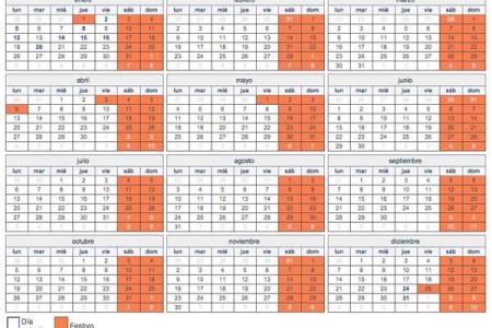 Calendario de Bolsa para el 2015