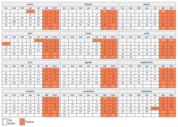Calendario Bolsa Española 2015